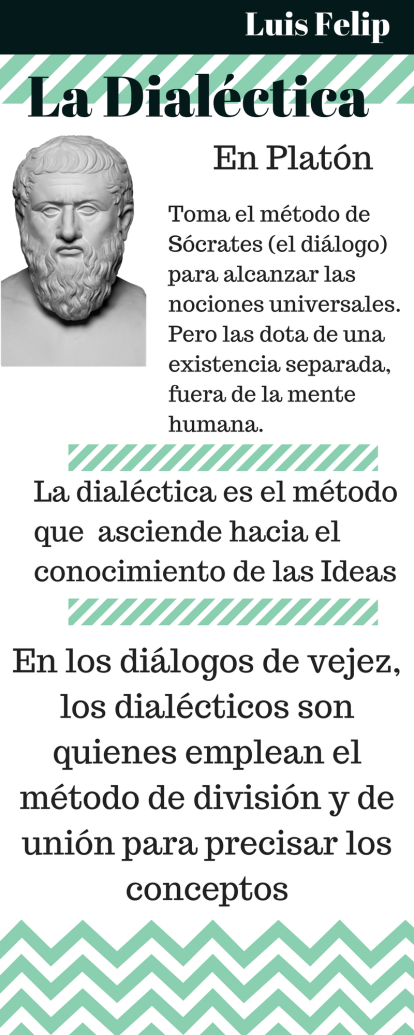 Infografia Platon